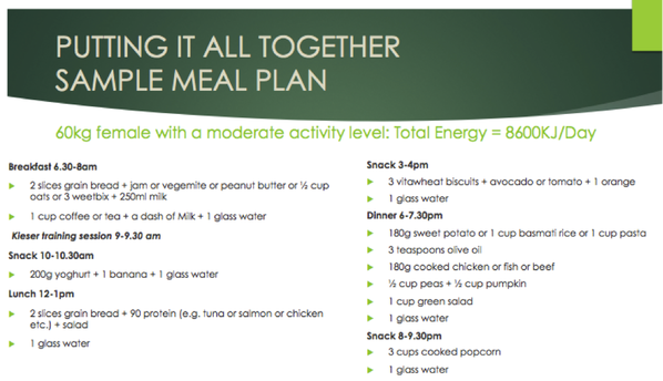 Sample meal plan for strength training